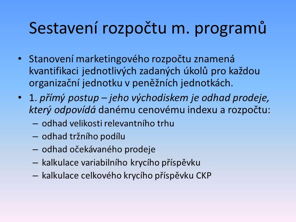Sestavení rozpočtu m. programů Stanovení marketingového rozpočtu znamená kvantifikaci jednotlivých zadaných úkolů pro každou organizační jednotku v pe