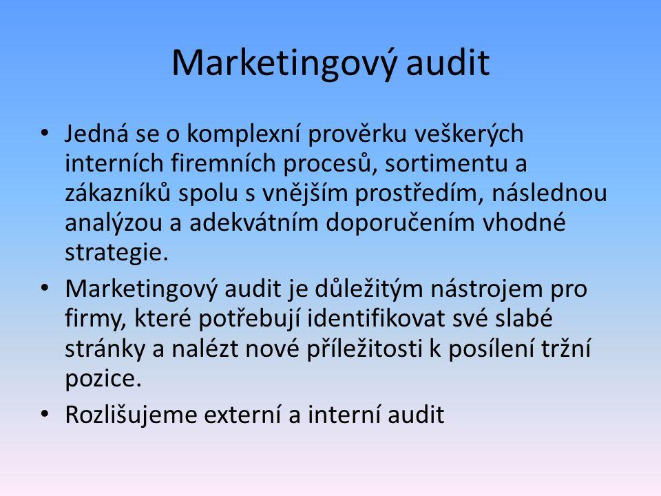Marketingový audit Jedná se o komplexní prověrku veškerých interních firemních procesů, sortimentu a zákazníků spolu s vnějším prostředím, následnou a