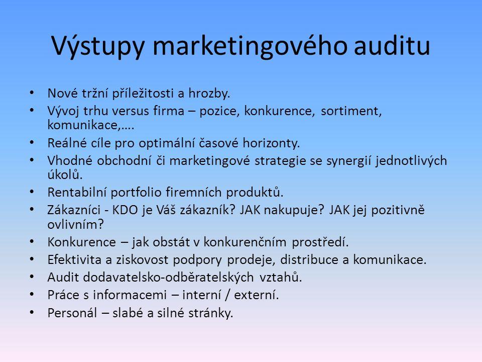 Výstupy marketingového auditu Nové tržní příležitosti a hrozby. Vývoj trhu versus firma – pozice, konkurence, sortiment, komunikace,…. Reálné cíle pro