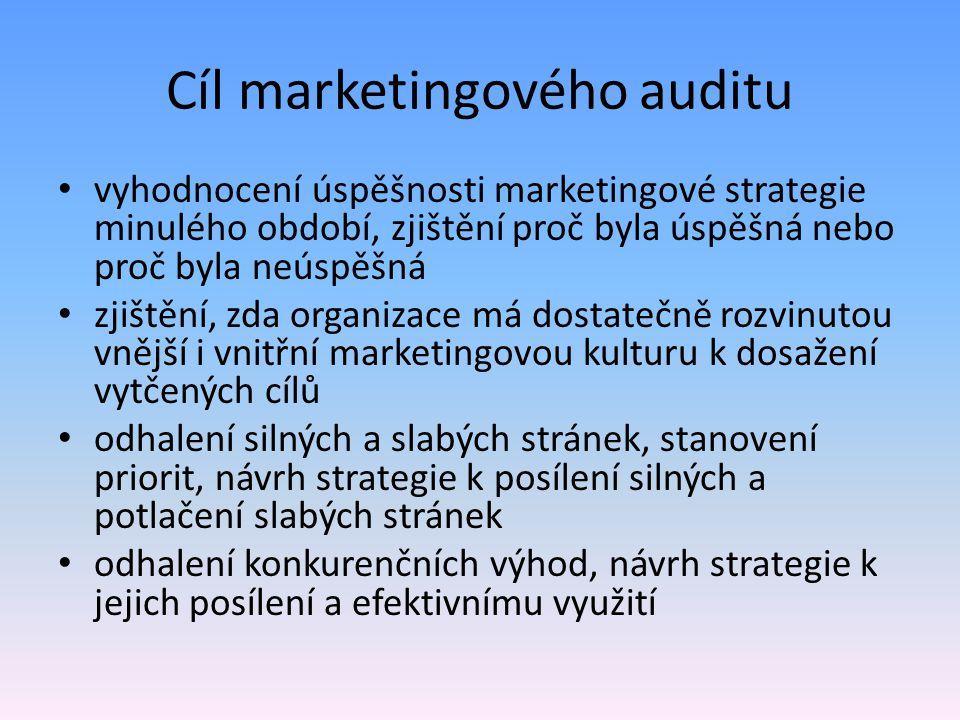 Cíl marketingového auditu vyhodnocení úspěšnosti marketingové strategie minulého období, zjištění proč byla úspěšná nebo proč byla neúspěšná zjištění,