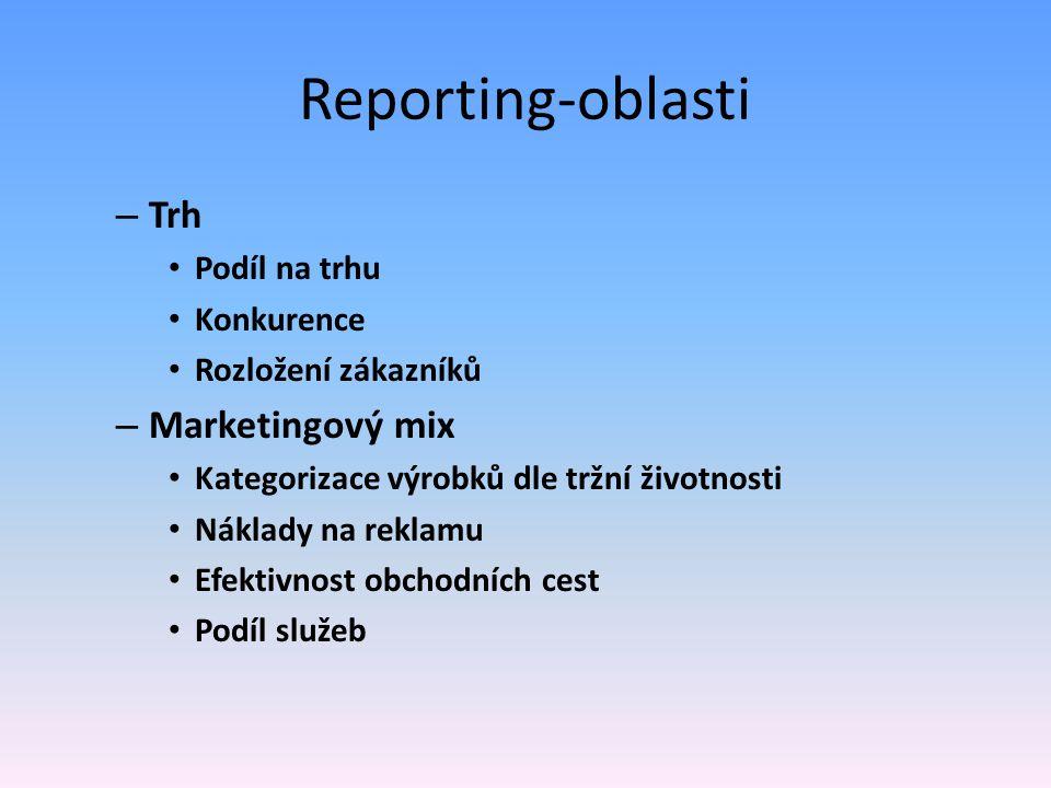 Reporting-oblasti – Trh Podíl na trhu Konkurence Rozložení zákazníků – Marketingový mix Kategorizace výrobků dle tržní životnosti Náklady na reklamu E