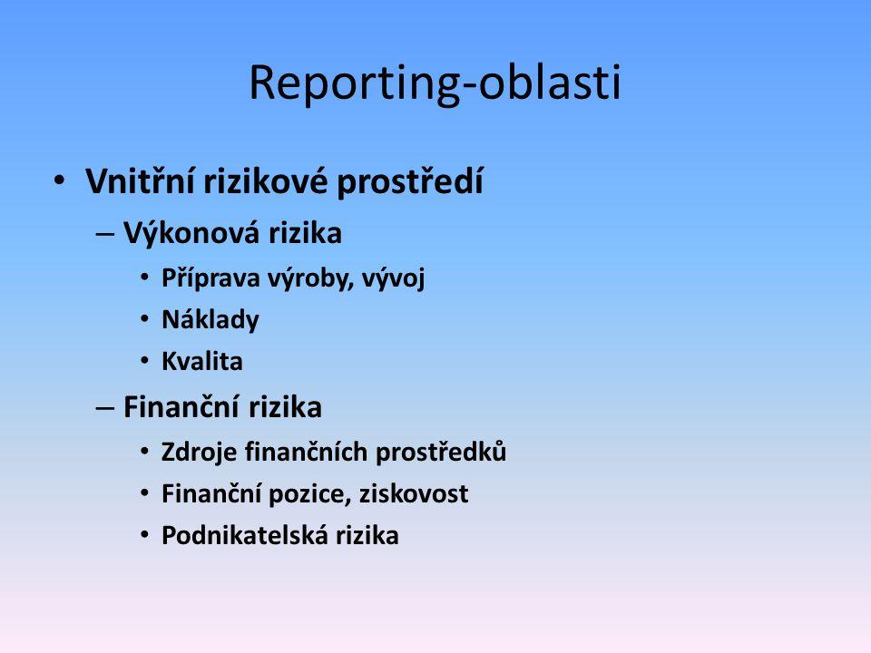 Reporting-oblasti Vnitřní rizikové prostředí – Výkonová rizika Příprava výroby, vývoj Náklady Kvalita – Finanční rizika Zdroje finančních prostředků F