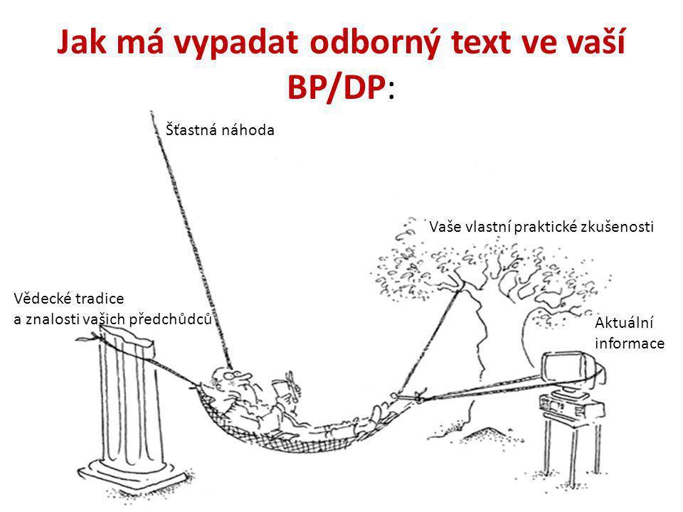 Jak má vypadat odborný text ve vaší BP/DP: Aktuální informace Vaše vlastní praktické zkušenosti Vědecké tradice a znalosti vašich předchůdců Šťastná n