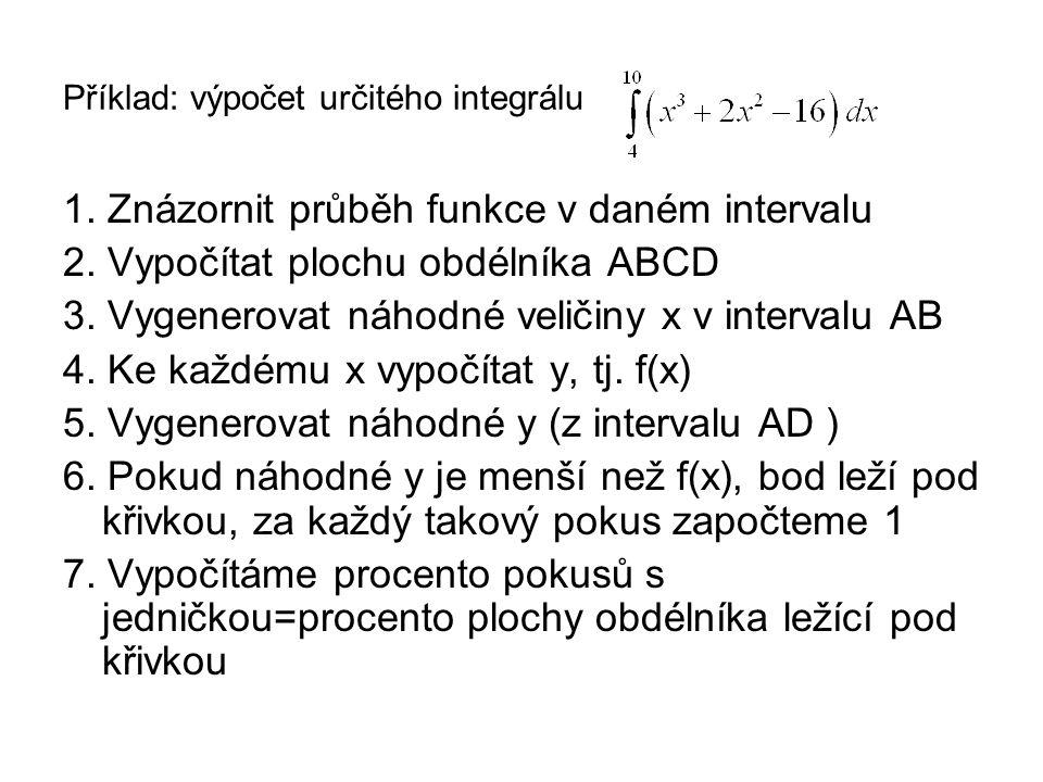 Příklad: výpočet určitého integrálu 1. Znázornit průběh funkce v daném intervalu 2. Vypočítat plochu obdélníka ABCD 3. Vygenerovat náhodné veličiny x