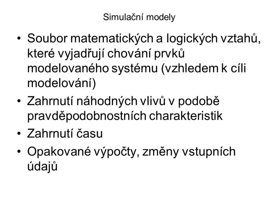 Simulační modely Soubor matematických a logických vztahů, které vyjadřují chování prvků modelovaného systému (vzhledem k cíli modelování) Zahrnutí náh