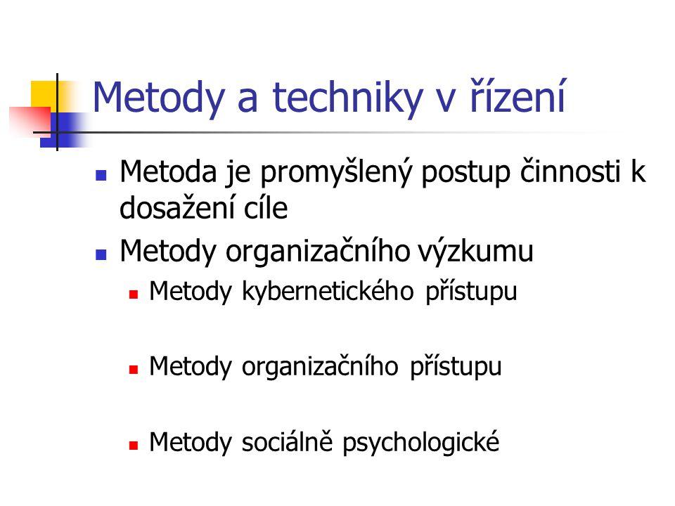Metody a techniky v řízení Metoda je promyšlený postup činnosti k dosažení cíle Metody organizačního výzkumu Metody kybernetického přístupu Metody org