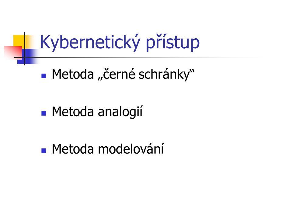 """Kybernetický přístup Metoda """"černé schránky"""" Metoda analogií Metoda modelování"""