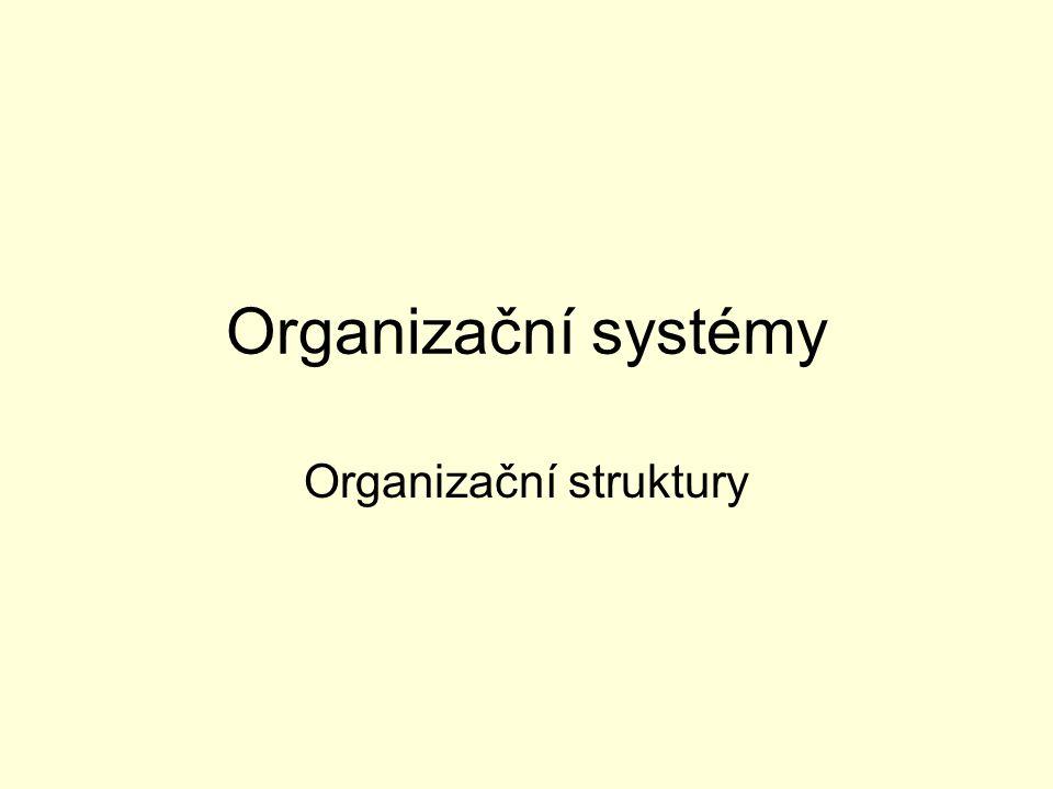Organizační systémy Organizační struktury