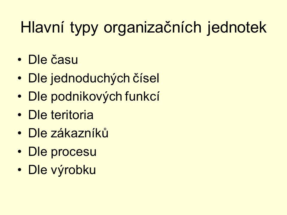 Hlavní typy organizačních jednotek Dle času Dle jednoduchých čísel Dle podnikových funkcí Dle teritoria Dle zákazníků Dle procesu Dle výrobku