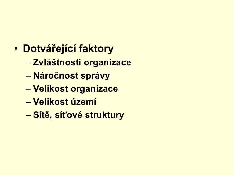 Dotvářející faktory –Zvláštnosti organizace –Náročnost správy –Velikost organizace –Velikost území –Sítě, síťové struktury