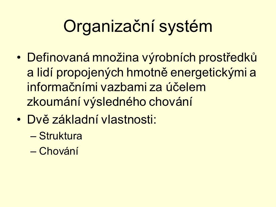 Organizační systém Definovaná množina výrobních prostředků a lidí propojených hmotně energetickými a informačními vazbami za účelem zkoumání výslednéh