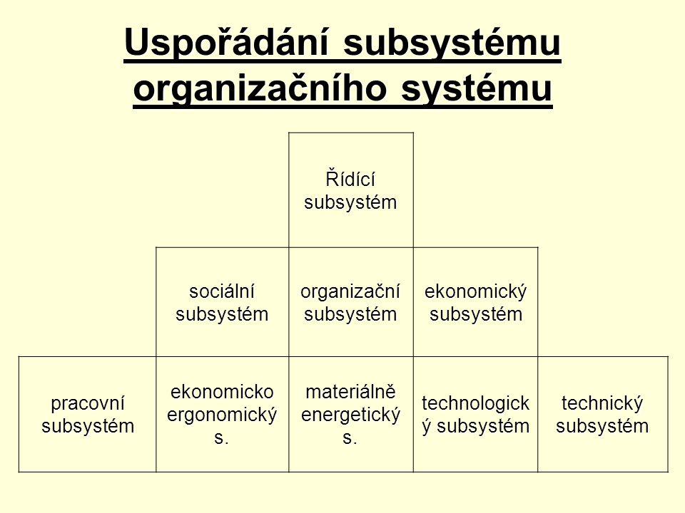 Uspořádání subsystému organizačního systému Řídící subsystém sociální subsystém organizační subsystém ekonomický subsystém pracovní subsystém ekonomic