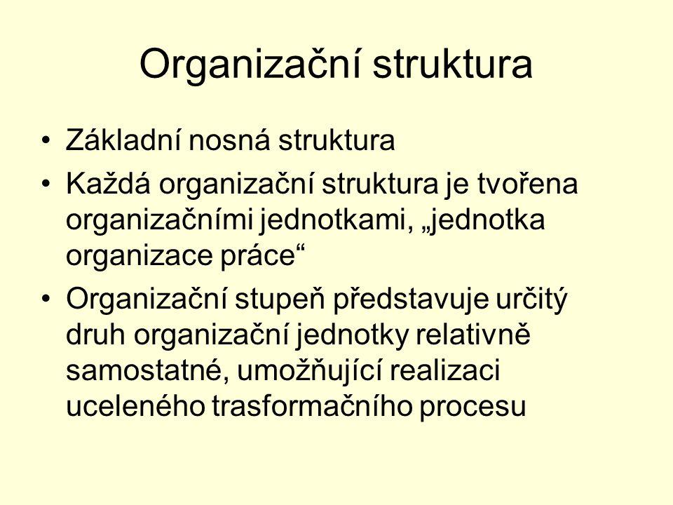 """Organizační struktura Základní nosná struktura Každá organizační struktura je tvořena organizačními jednotkami, """"jednotka organizace práce"""" Organizačn"""