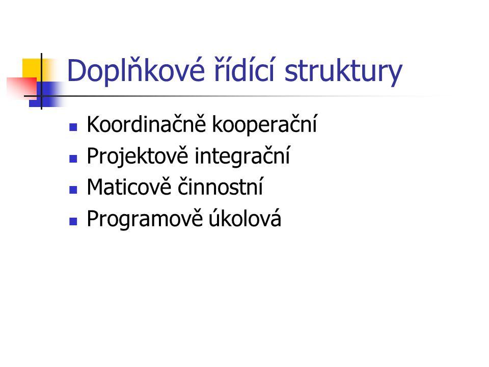 Doplňkové řídící struktury Koordinačně kooperační Projektově integrační Maticově činnostní Programově úkolová