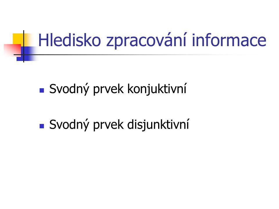 Hledisko zpracování informace Svodný prvek konjuktivní Svodný prvek disjunktivní