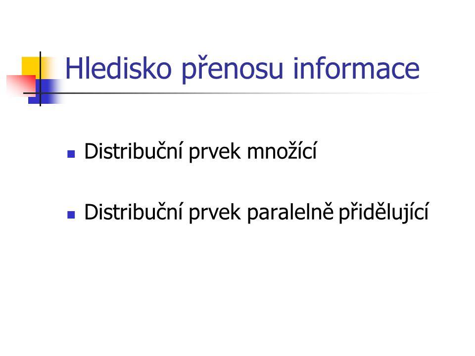 Hledisko přenosu informace Distribuční prvek množící Distribuční prvek paralelně přidělující