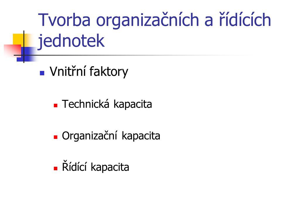 Tvorba organizačních a řídících jednotek Vnitřní faktory Technická kapacita Organizační kapacita Řídící kapacita