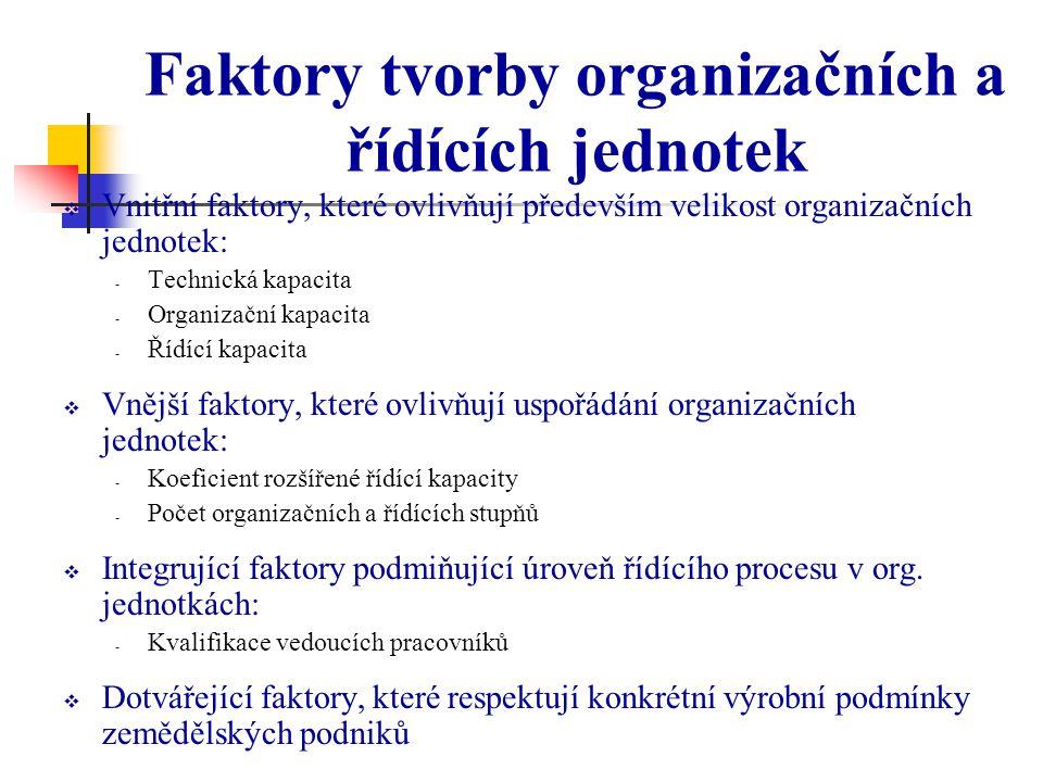 Faktory tvorby organizačních a řídících jednotek  Vnitřní faktory, které ovlivňují především velikost organizačních jednotek: - Technická kapacita - Organizační kapacita - Řídící kapacita  Vnější faktory, které ovlivňují uspořádání organizačních jednotek: - Koeficient rozšířené řídící kapacity - Počet organizačních a řídících stupňů  Integrující faktory podmiňující úroveň řídícího procesu v org.