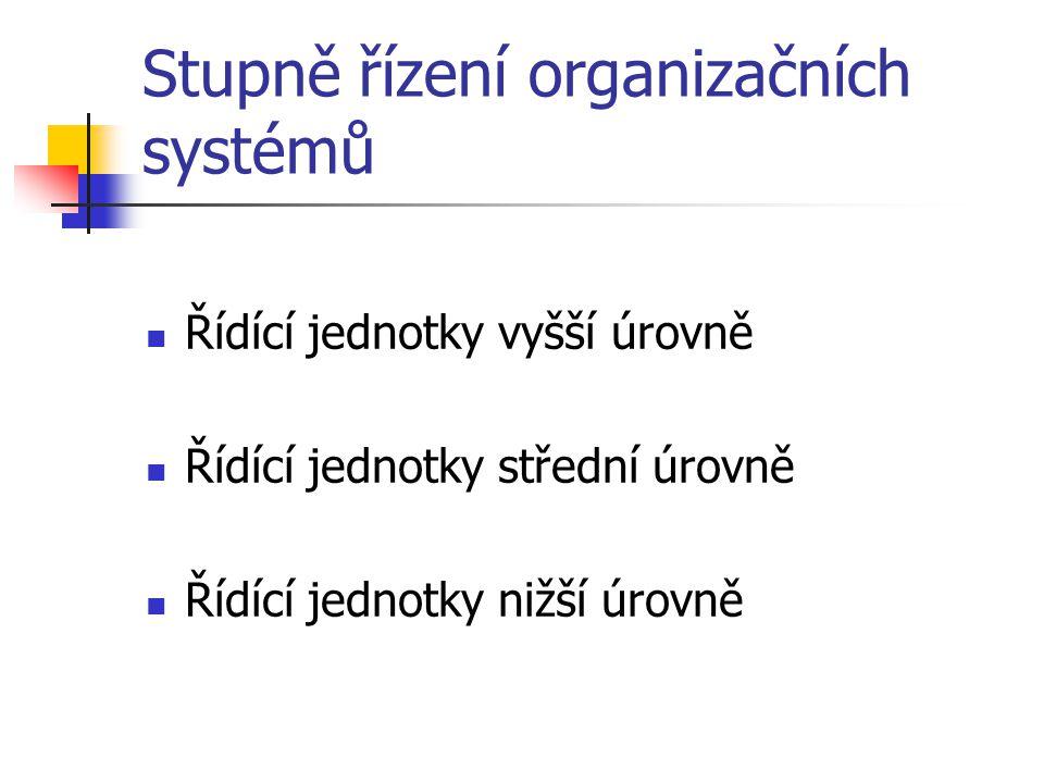 Základní typy řídících struktur Útvarové řídící struktury Vznikají propojením řídících jednotek vazbami liniovými, štábními a týmovými Základním typem je funkcionální typ Věcné řídící struktury Řídící struktura je dělena podle věcných hledisek místo hledisek specializace Základním typem je divizionální typ