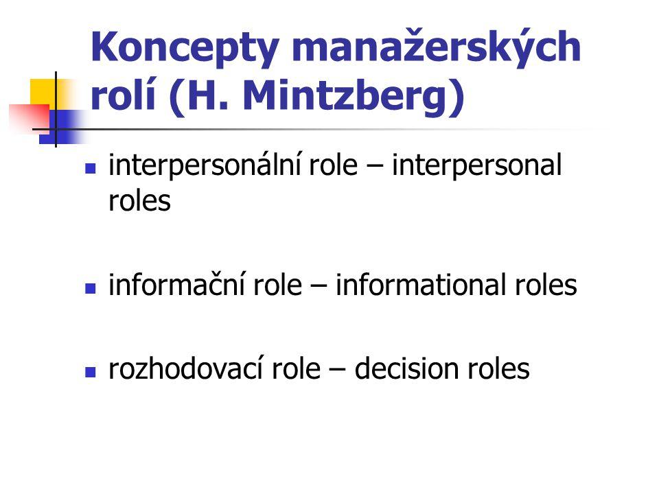 Koncepty manažerských rolí (H.