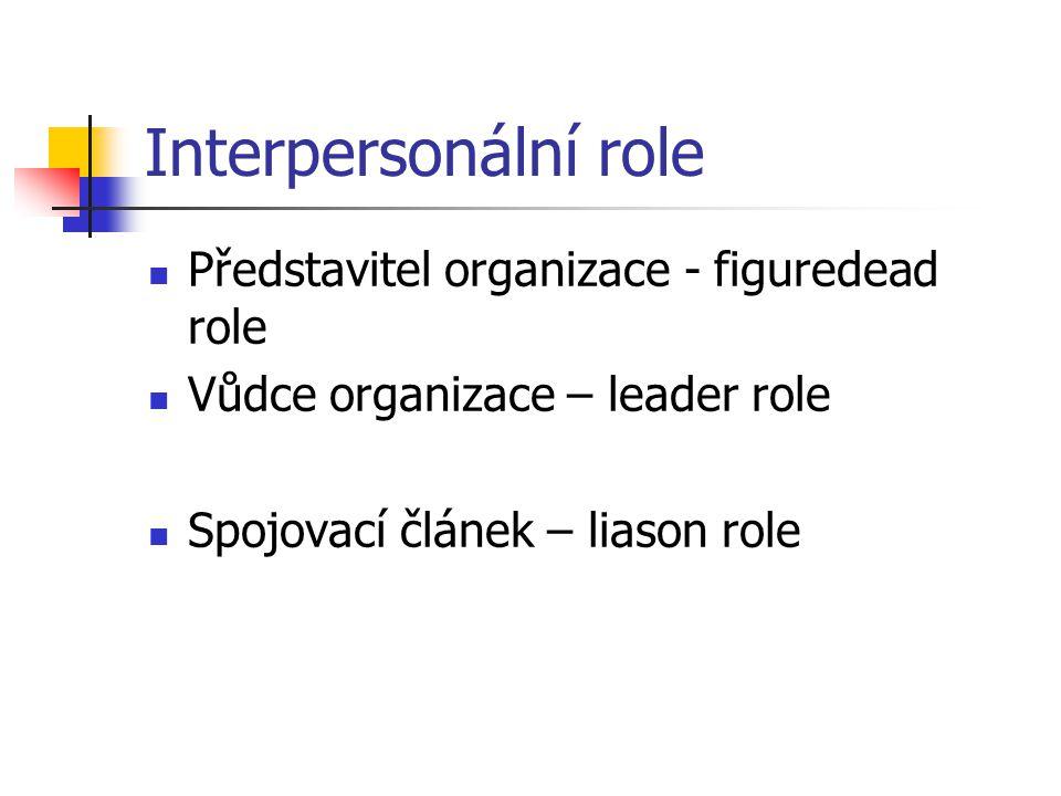 Interpersonální role Představitel organizace - figuredead role Vůdce organizace – leader role Spojovací článek – liason role