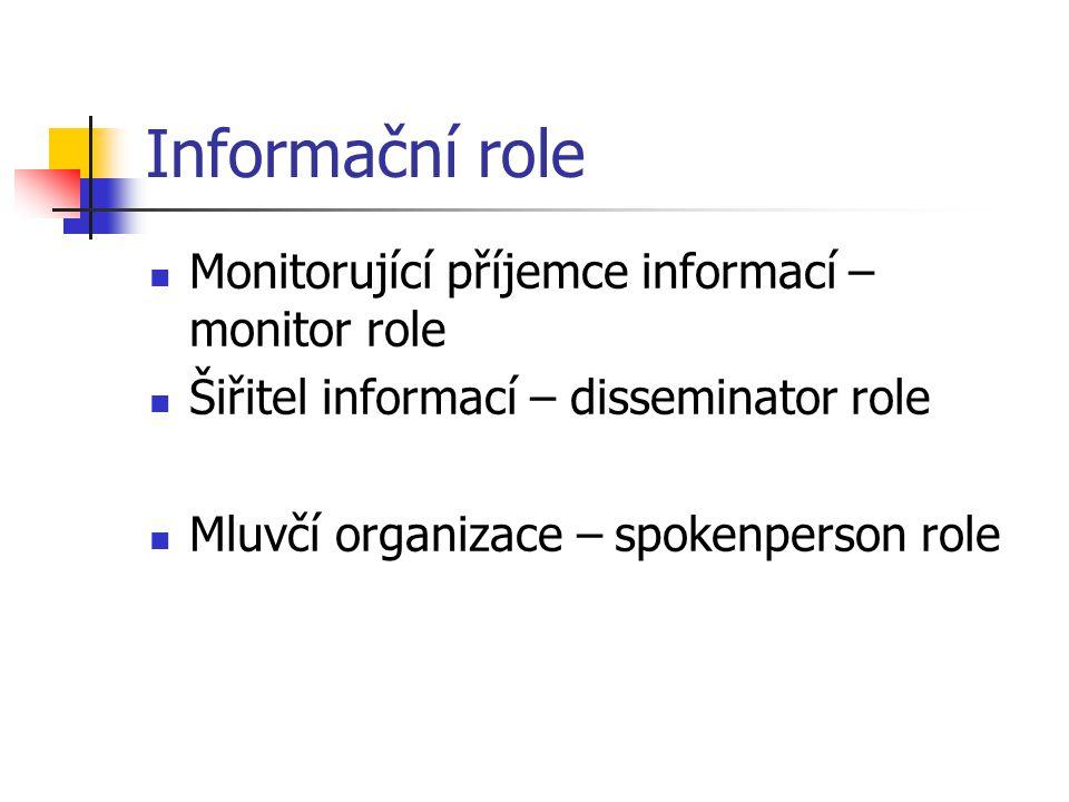 Informační role Monitorující příjemce informací – monitor role Šiřitel informací – disseminator role Mluvčí organizace – spokenperson role