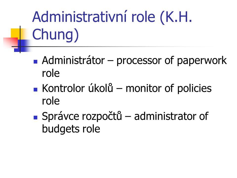 Administrativní role (K.H.