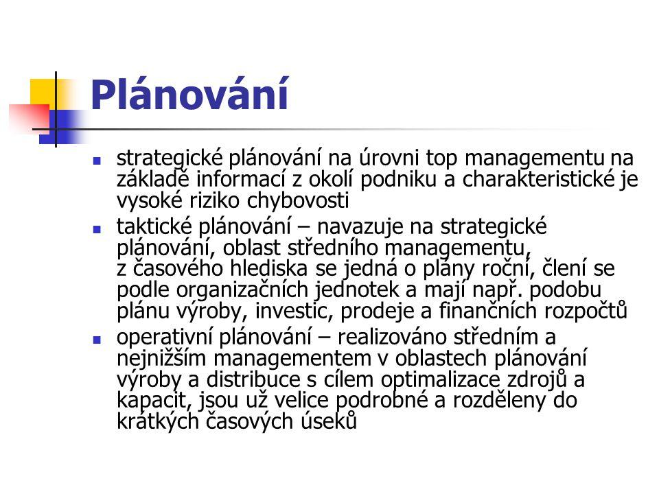 Plánování strategické plánování na úrovni top managementu na základě informací z okolí podniku a charakteristické je vysoké riziko chybovosti taktické plánování – navazuje na strategické plánování, oblast středního managementu, z časového hlediska se jedná o plány roční, člení se podle organizačních jednotek a mají např.