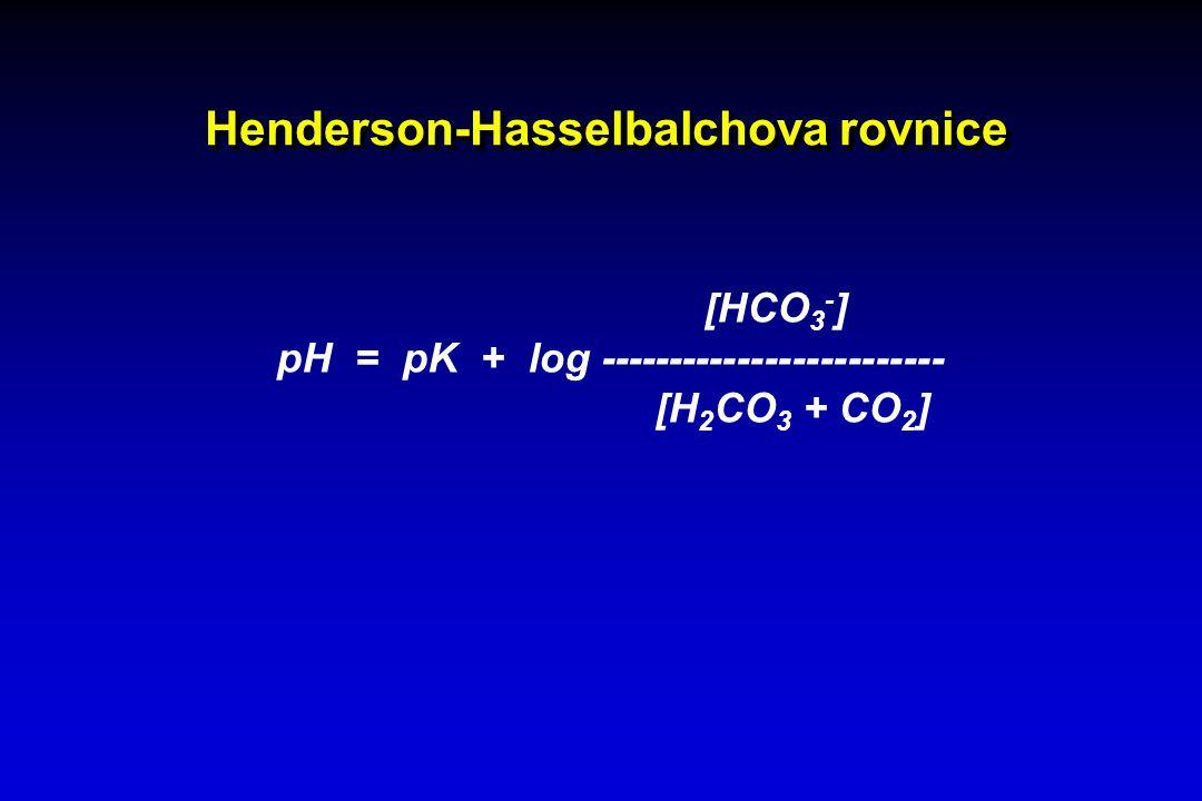 Henderson-Hasselbalchova rovnice [HCO 3 - ] pH = pK + log ------------------------- [H 2 CO 3 + CO 2 ]