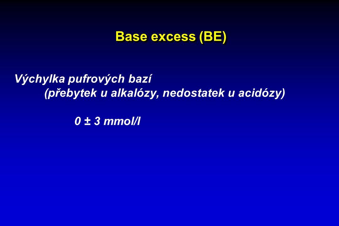 Base excess (BE) Výchylka pufrových bazí (přebytek u alkalózy, nedostatek u acidózy) 0 ± 3 mmol/l