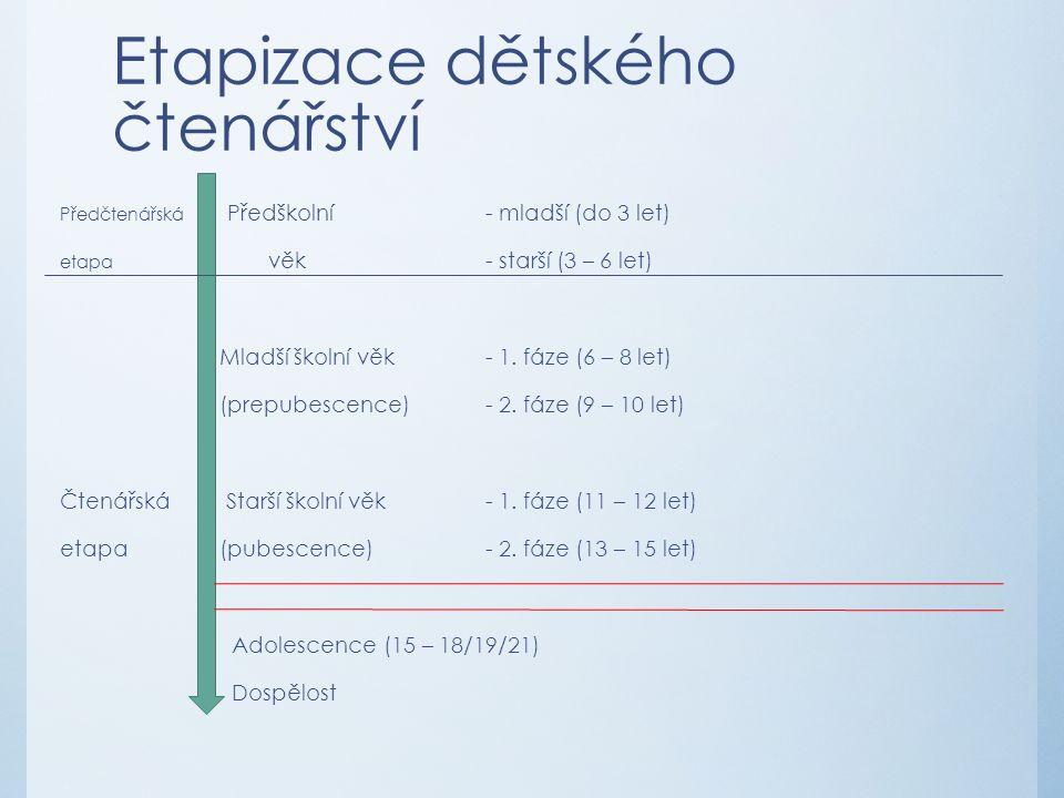 Etapizace dětského čtenářství Předčtenářská Předškolní- mladší (do 3 let) etapa věk- starší (3 – 6 let) Mladší školní věk- 1. fáze (6 – 8 let) (prepub