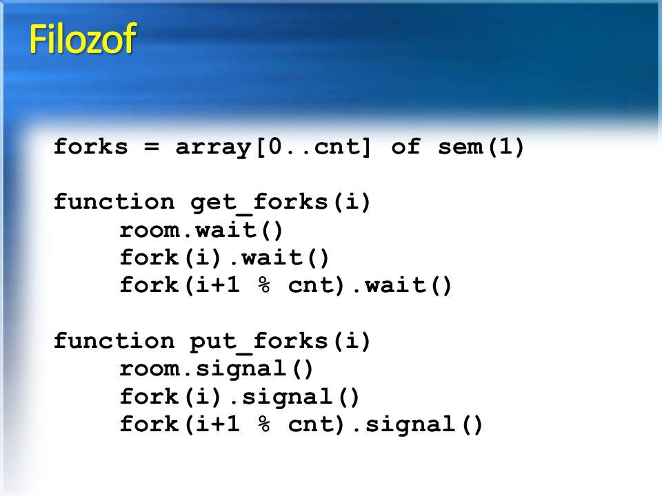 forks = array[0..cnt] of sem(1) function get_forks(i) room.wait() fork(i).wait() fork(i+1 % cnt).wait() function put_forks(i) room.signal() fork(i).signal() fork(i+1 % cnt).signal()