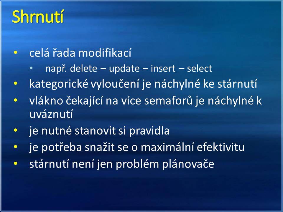 celá řada modifikací např. delete – update – insert – select kategorické vyloučení je náchylné ke stárnutí vlákno čekající na více semaforů je náchyln