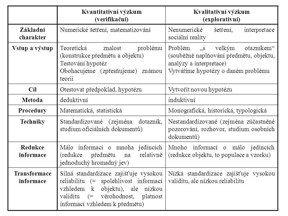 Kvantitativní výzkum (verifikační) Kvalitativní výzkum (explorativní) Základní charakter Numerické šetření, matematizováníNenumerické šetření, interpr