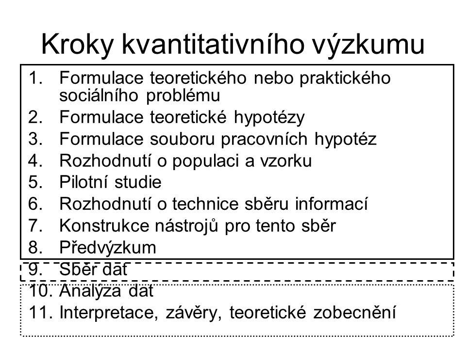 Kroky kvantitativního výzkumu 1.Formulace teoretického nebo praktického sociálního problému 2.Formulace teoretické hypotézy 3.Formulace souboru pracov