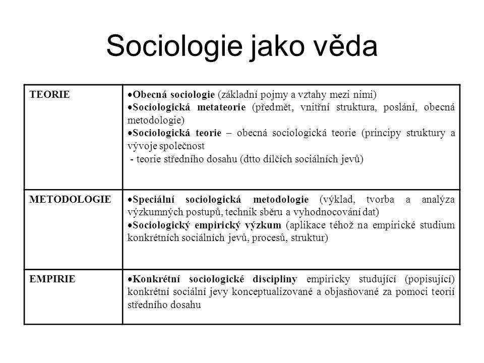 Sociologie jako věda TEORIE  Obecná sociologie (základní pojmy a vztahy mezi nimi)  Sociologická metateorie (předmět, vnitřní struktura, poslání, ob