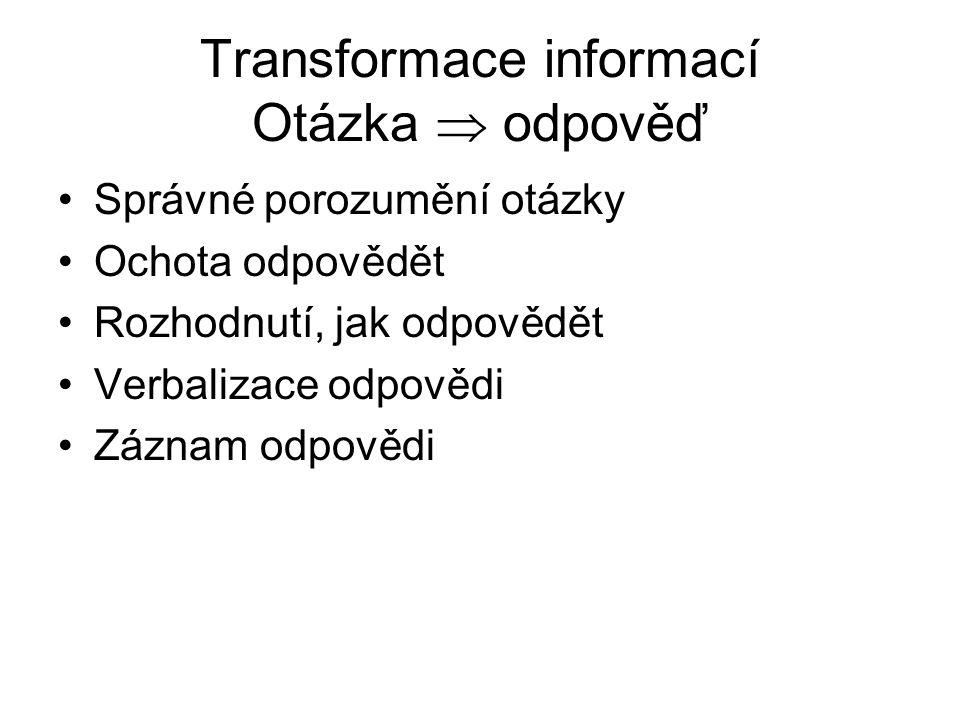 Transformace informací Otázka  odpověď Správné porozumění otázky Ochota odpovědět Rozhodnutí, jak odpovědět Verbalizace odpovědi Záznam odpovědi