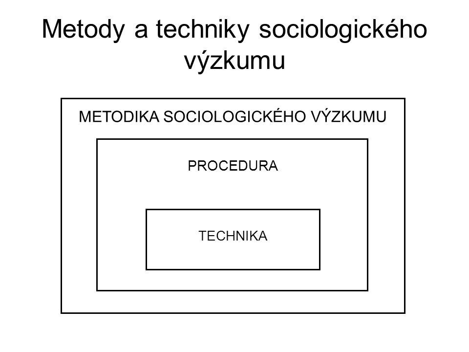 Metody a techniky sociologického výzkumu METODIKA SOCIOLOGICKÉHO VÝZKUMU PROCEDURA TECHNIKA