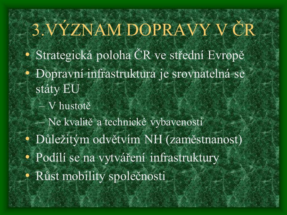 3.VÝZNAM DOPRAVY V ČR Strategická poloha ČR ve střední Evropě Dopravní infrastruktura je srovnatelná se státy EU –V hustotě –Ne kvalitě a technické vy