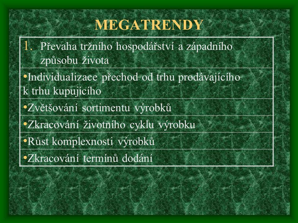 MEGATRENDY 1. Převaha tržního hospodářství a západního způsobu života Individualizace přechod od trhu prodávajícího k trhu kupujícího Zvětšování sorti