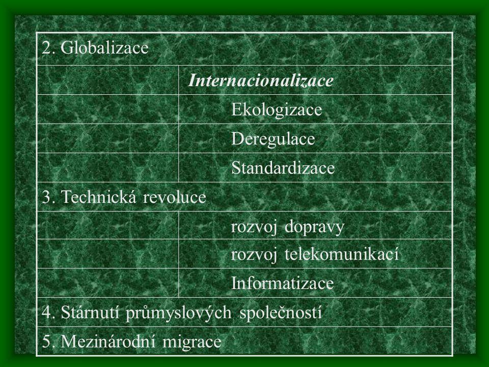 2. Globalizace Internacionalizace Ekologizace Deregulace Standardizace 3. Technická revoluce rozvoj dopravy rozvoj telekomunikací Informatizace 4. Stá