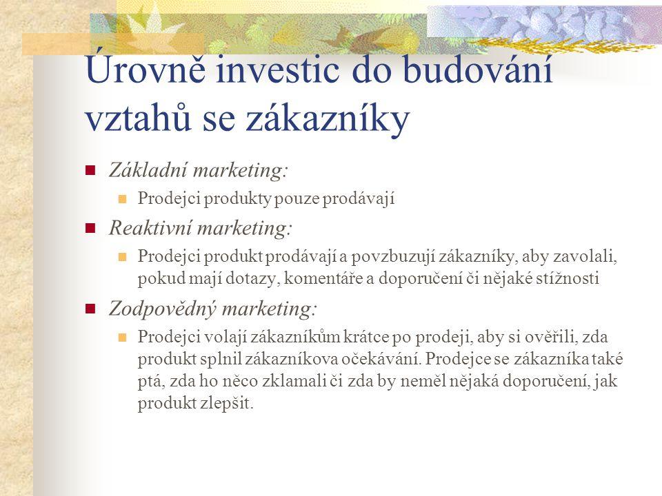 Úrovně investic do budování vztahů se zákazníky Základní marketing: Prodejci produkty pouze prodávají Reaktivní marketing: Prodejci produkt prodávají