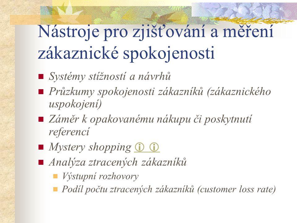 Nástroje pro zjišťování a měření zákaznické spokojenosti Systémy stížností a návrhů Průzkumy spokojenosti zákazníků (zákaznického uspokojení) Záměr k