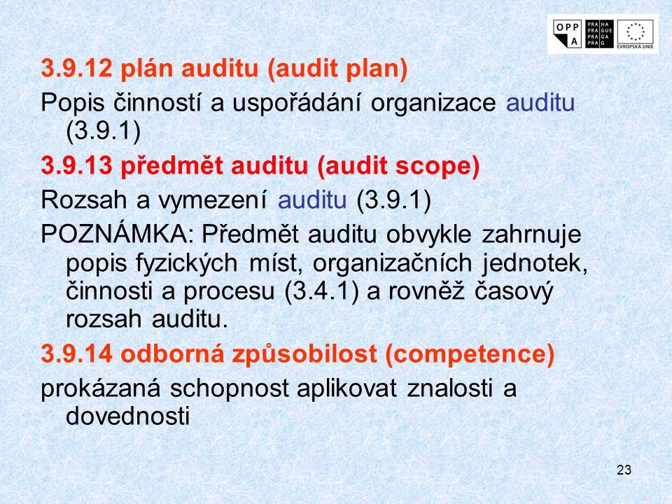23 3.9.12 plán auditu (audit plan) Popis činností a uspořádání organizace auditu (3.9.1) 3.9.13 předmět auditu (audit scope) Rozsah a vymezení auditu