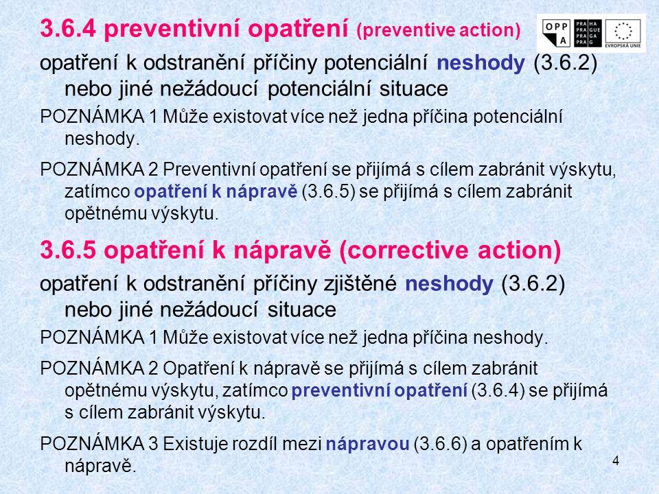 4 3.6.4 preventivní opatření (preventive action) opatření k odstranění příčiny potenciální neshody (3.6.2) nebo jiné nežádoucí potenciální situace POZ