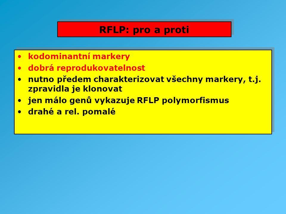 RFLP: pro a proti kodominantní markery dobrá reprodukovatelnost nutno předem charakterizovat všechny markery, t.j. zpravidla je klonovat jen málo genů