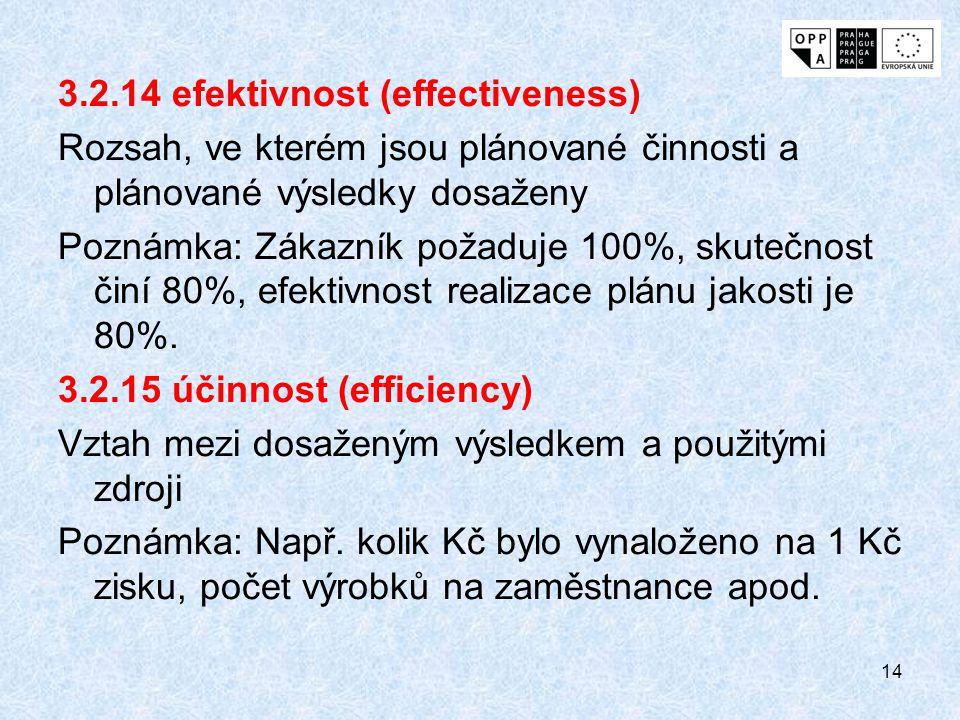 14 3.2.14 efektivnost (effectiveness) Rozsah, ve kterém jsou plánované činnosti a plánované výsledky dosaženy Poznámka: Zákazník požaduje 100%, skutečnost činí 80%, efektivnost realizace plánu jakosti je 80%.