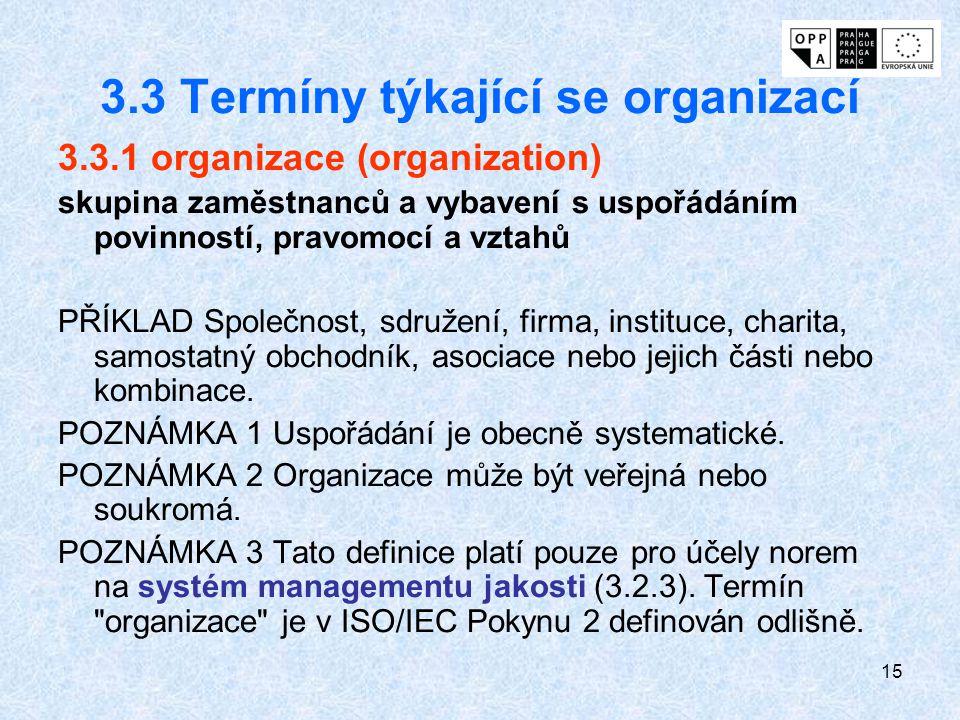 15 3.3 Termíny týkající se organizací 3.3.1 organizace (organization) skupina zaměstnanců a vybavení s uspořádáním povinností, pravomocí a vztahů PŘÍKLAD Společnost, sdružení, firma, instituce, charita, samostatný obchodník, asociace nebo jejich části nebo kombinace.