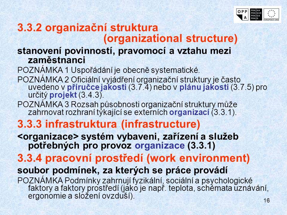 16 3.3.2 organizační struktura (organizational structure) stanovení povinností, pravomocí a vztahu mezi zaměstnanci POZNÁMKA 1 Uspořádání je obecně systematické.