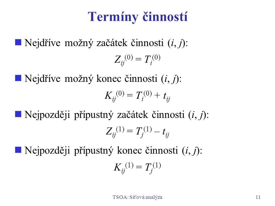 TSOA: Síťová analýza11 Termíny činností Nejdříve možný začátek činnosti (i, j): Z ij (0) = T i (0) Nejdříve možný konec činnosti (i, j): K ij (0) = T